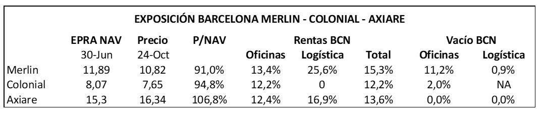 merlin colonial axiare vs ibex 2